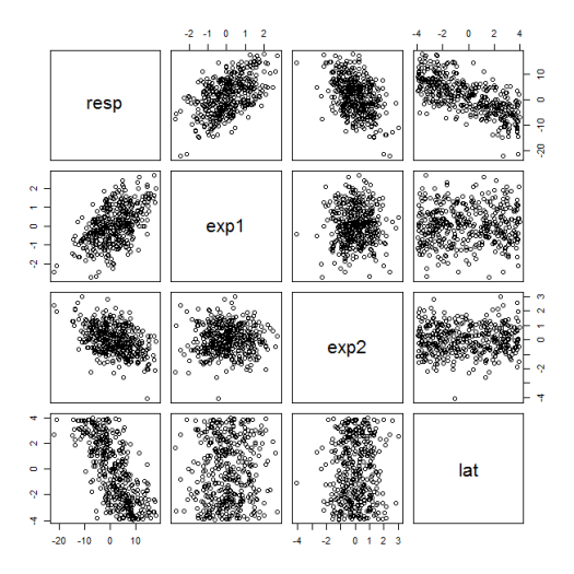 Breaking the rules with spatial correlation