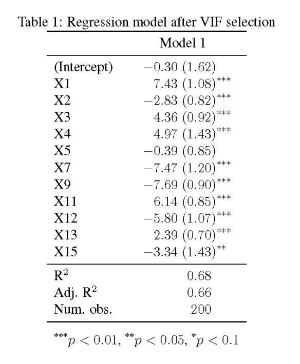 Sigma algebren berechnen